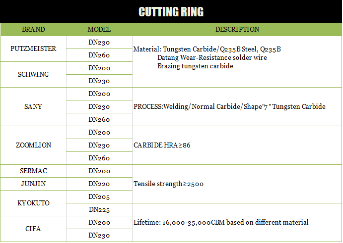 CUTTING RING1